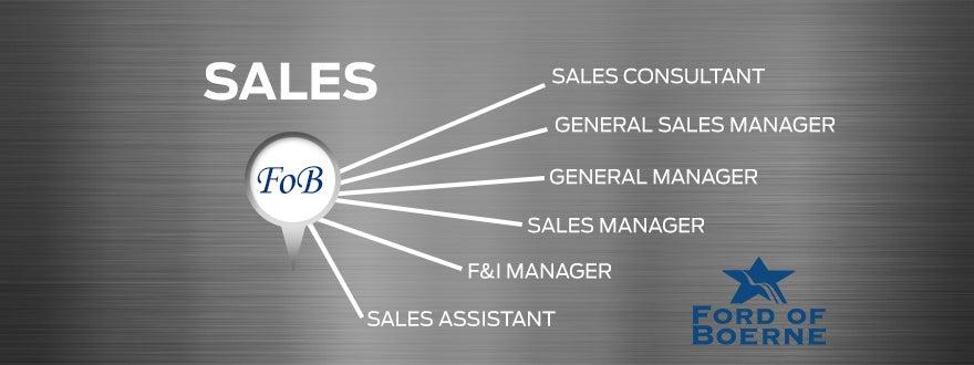 Career Opportunities San Antonio TX | Boerne | Employment